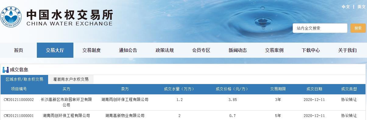 中国水权交易所 官网截图