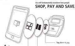 iPhone 5无NFC移动付费技术