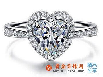 结婚戒指怎么买