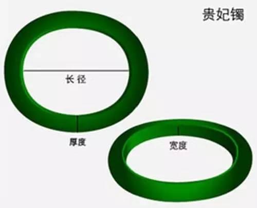 一分钟教你学会测量自己的戒指、手镯圈号-珠宝购买技巧