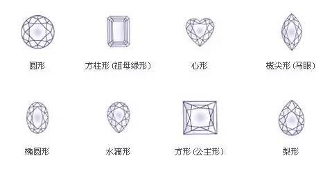 珠宝玉石必知的行话大全-珠宝玉石知识