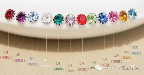 珠宝界的十二月生辰石_100%涨知识