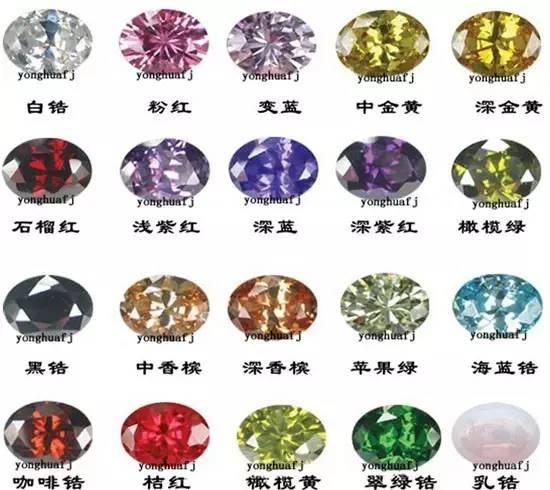 锆石是什么价位-锆石选购技巧