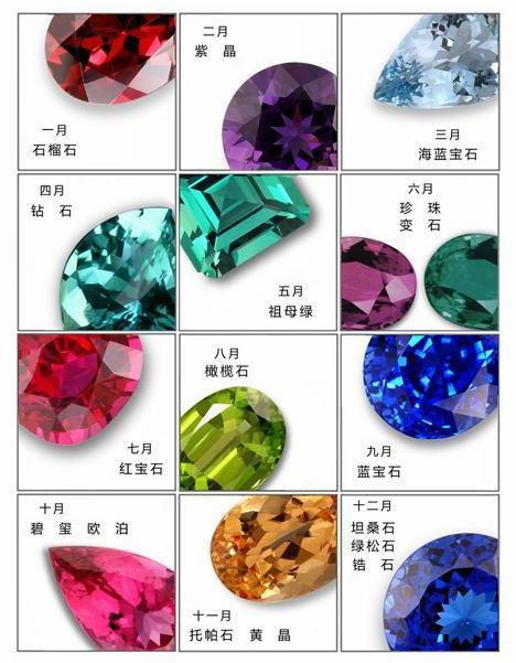 十二生辰石的传说-珠宝首饰展示图【行业经典】