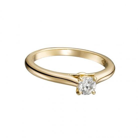 超凡魅力 Cartier Solitaire 1895经典婚戒-精美珠宝【秘密:适合高贵女人的珠宝】