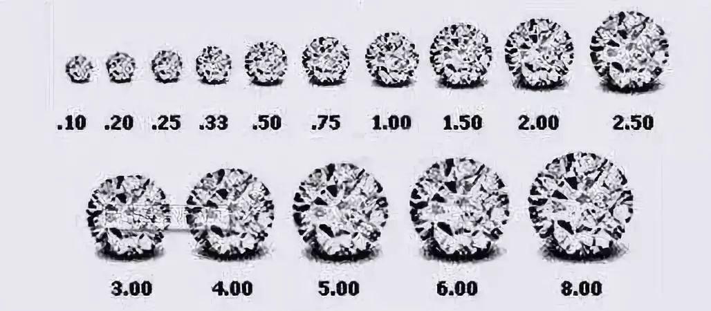 为什么50分的钻石比40分的钻石贵差不多一倍?【钻石秘密】