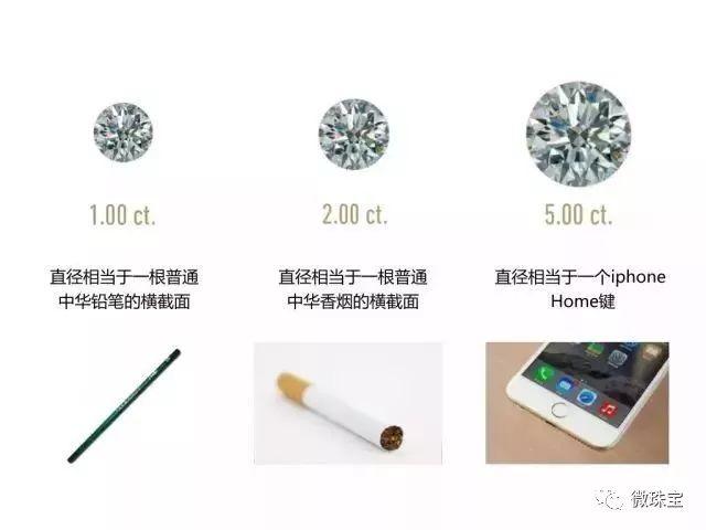 怎么看钻石的大小?钻石的大小应该怎么选?【揭秘】