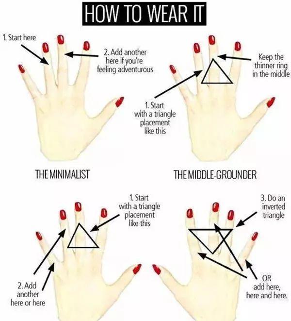 三角形法则