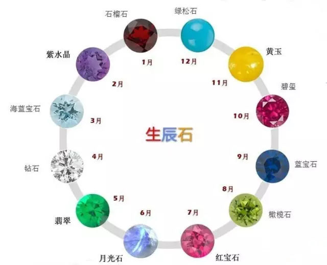 宝石种类大全及图片-首饰资料大全【宝石内部资料】
