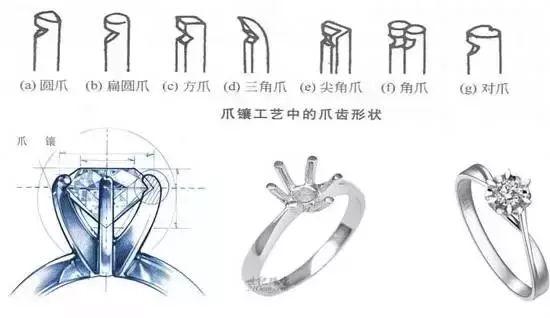 常见类型:四爪镶or六爪镶