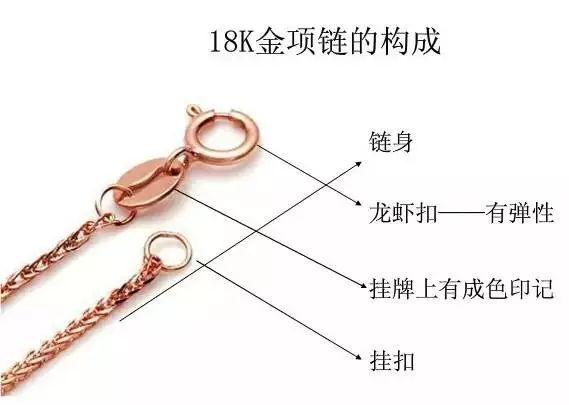 k金项链款式名称大全