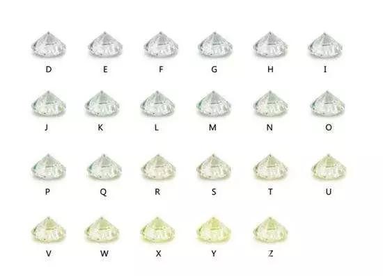 如何挑选钻戒颜色,钻石颜色选哪个级别的