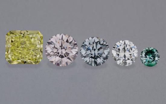 钻石戒指选购知识:了解克拉重量