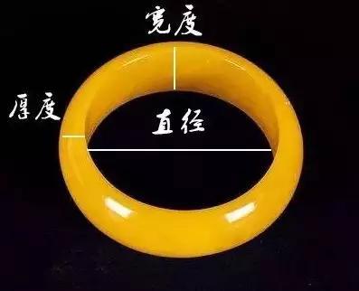 戒指尺寸、手镯圈口准确测量方法汇总!【经验之谈,简单快捷】