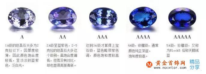 坦桑石价格行情-坦桑石多少钱一克拉
