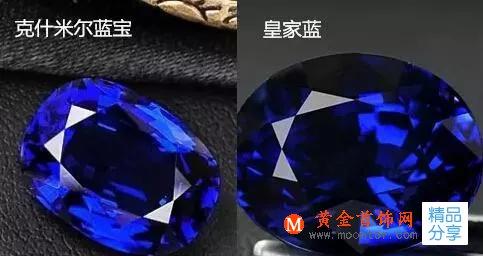 蓝宝石价格-蓝宝石意义