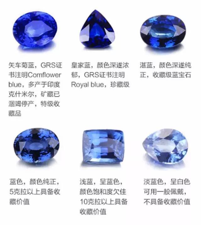 看起来差不多的宝石,价格竟然相差100倍!