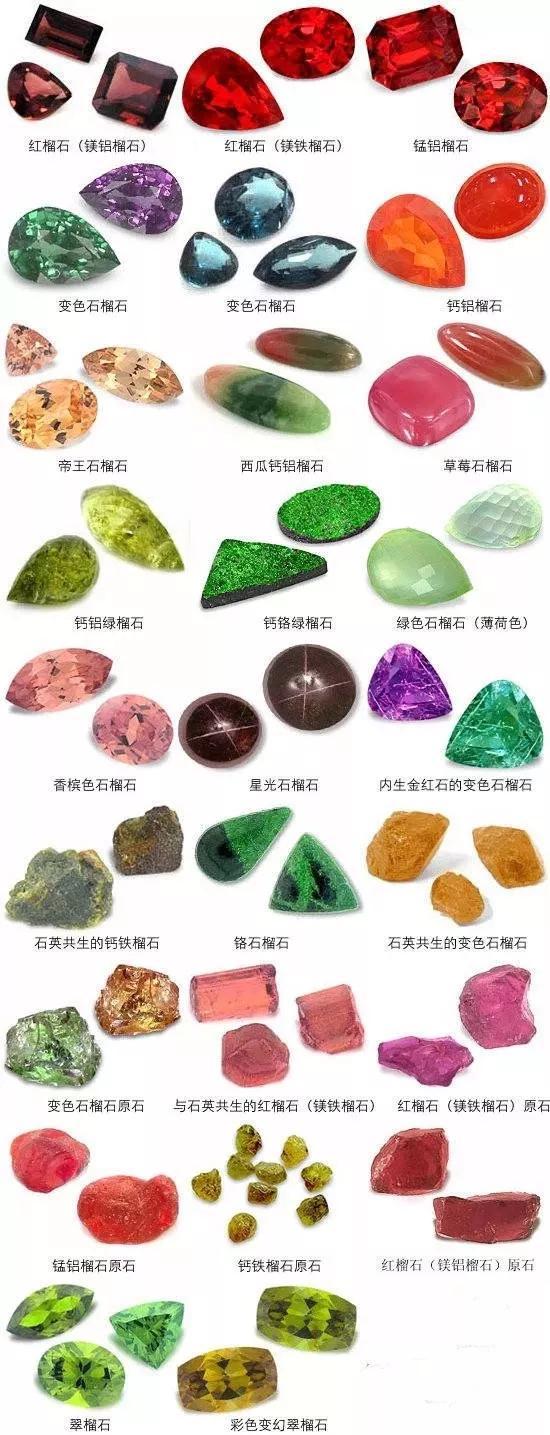 石榴石种类图片大全-沙弗莱宝石介绍