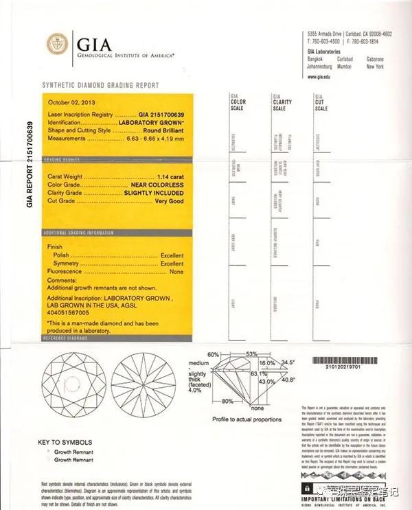 "GIA调整培育钻石分级评价方法几点解读:并非首次分级,GIA对培育钻石分级已13年了!旧瓶新酒,可能不提供""新证书""纸质"
