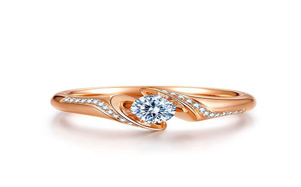戒指佩戴手指的讲究及其相关知识的说明