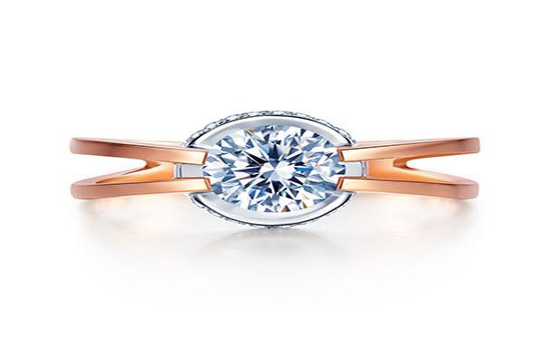 关于戒指的款式说明以及讲究事项