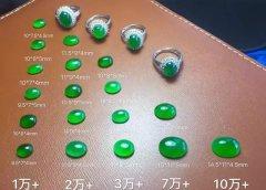 两颗相似的宝石为什么价差100倍?