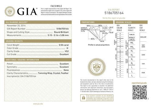 钻石GIA证书真假辨别方法