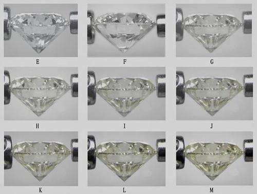 钻石等级 钻石等级划分标准