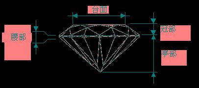 钻石八心八箭和十心十箭-钻石八心八箭和十心十箭哪个好?【梅花钻意义】