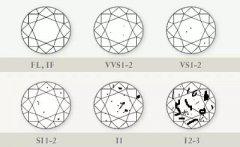 钻石的专业知识-钻石的基本知识大全