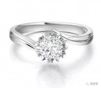 你真的知道如何购买结婚戒指吗