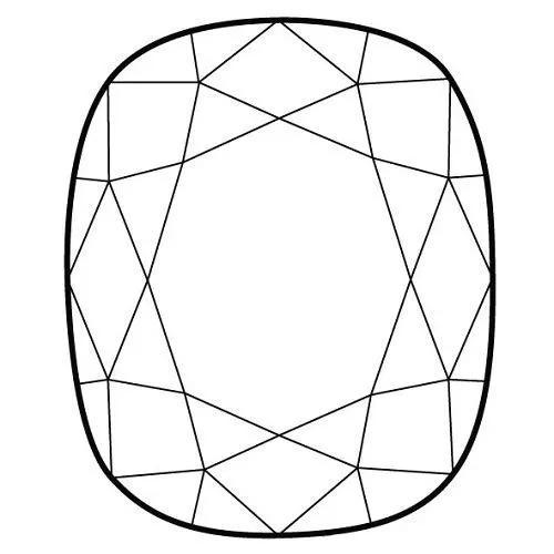 钻石切割工艺-钻石切割形状-钻石的切割方式有哪些