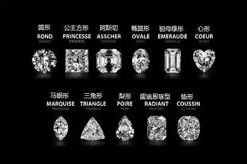 钻戒买个好的50分,还是差些的1克拉?钻石款式大全