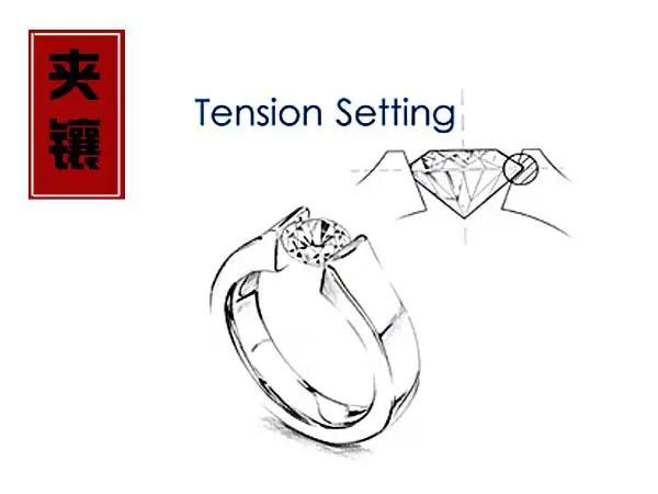 钻石常见的镶嵌方式优缺点,您的钻石容易掉么?
