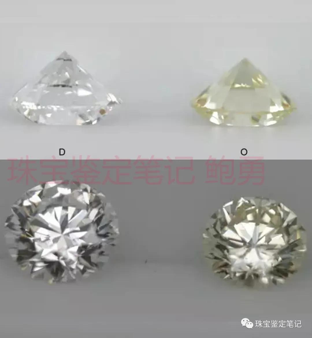 """钻石4C分级之""""颜色等级""""篇---应该如何挑选钻石色级?"""