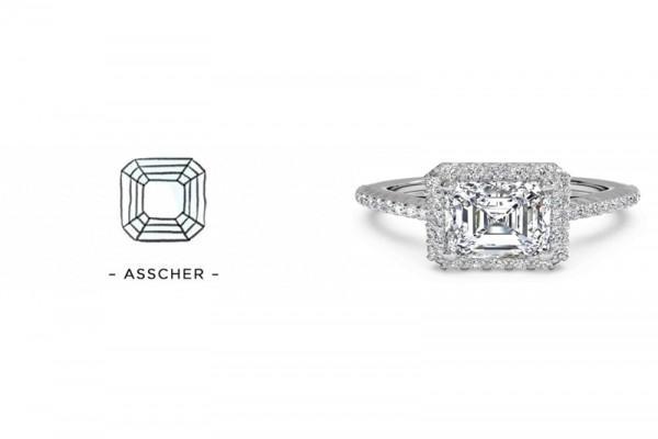 不同形状的钻石代表的含义是什么?