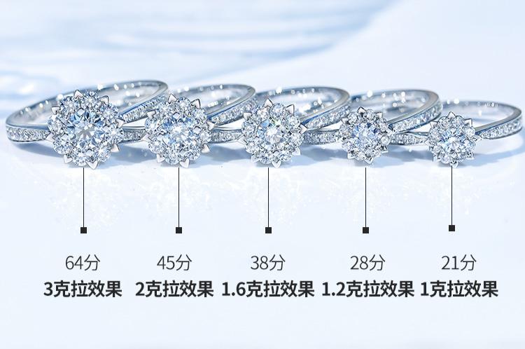 科普丨钻石的4C标准到底是什么?