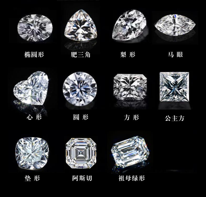 一文了解莫桑钻与钻石的区别,买钻戒别被忽悠!