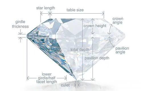 张雨绮看男人不行,却能肉眼鉴定钻石产地?这4点才能帮你买到好钻!