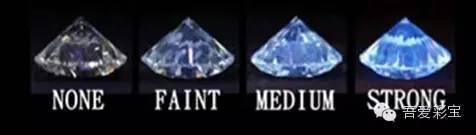 """一篇文章读懂""""钻石""""(白钻、彩钻)"""